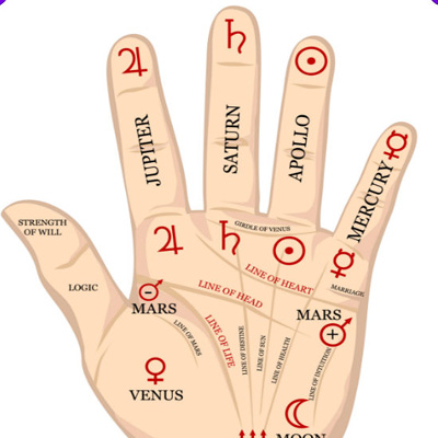 palm-reading-astrology